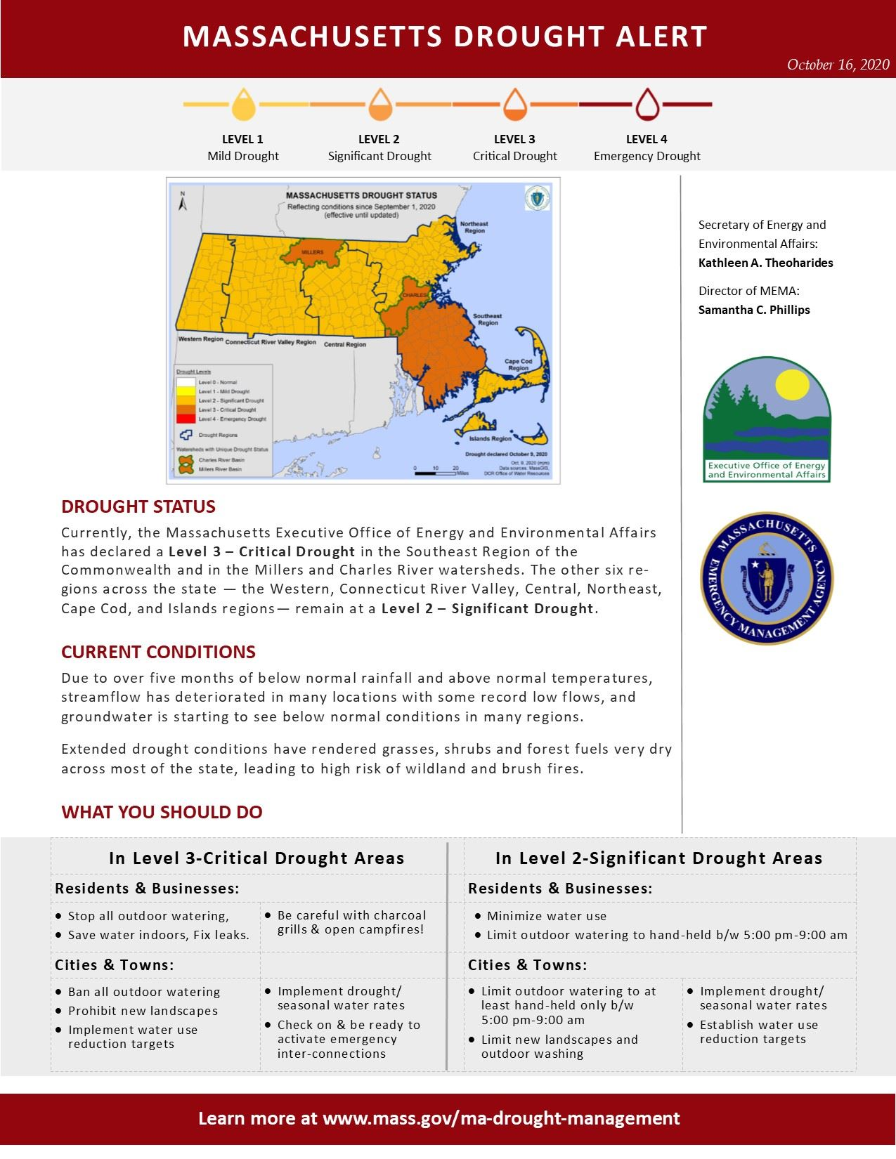 Drought Alert 1 - Oct 2020